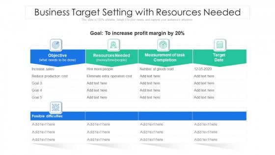 Business Target Setting With Resources Needed Ppt PowerPoint Presentation Gallery Objects PDF