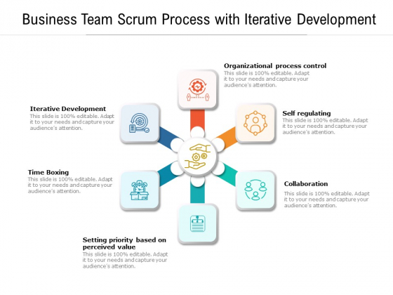 Business Team Scrum Process With Iterative Development Ppt PowerPoint Presentation Gallery Template PDF