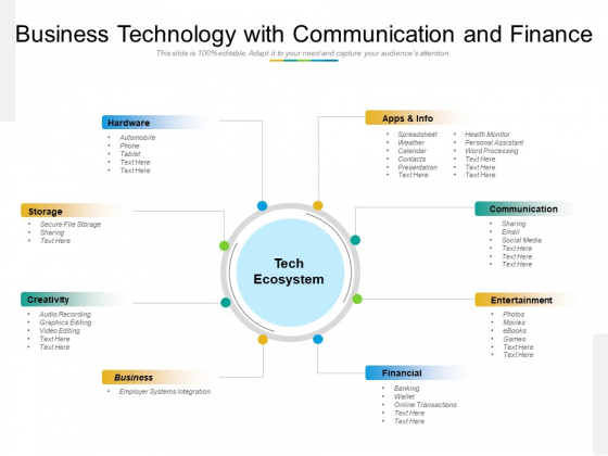 Business Technology With Communication And Finance Ppt PowerPoint Presentation File Designs PDF