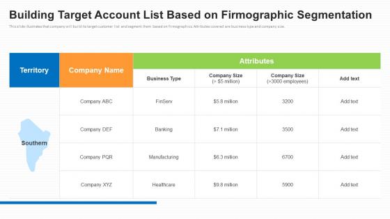 Business To Business Market Segmentation Criteria Building Target Account List Based On Firmographic Segmentation Clipart PDF