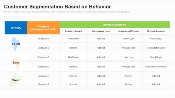 Business To Business Market Segmentation Criteria Customer Segmentation Based On Behavior Inspiration PDF