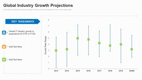 Business To Business Market Segmentation Criteria Global Industry Growth Projections Inspiration PDF