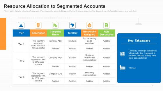 Business To Business Market Segmentation Criteria Resource Allocation To Segmented Accounts Demonstration PDF