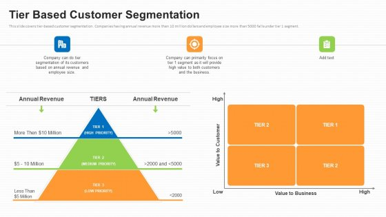Business To Business Market Segmentation Criteria Tier Based Customer Segmentation Themes PDF