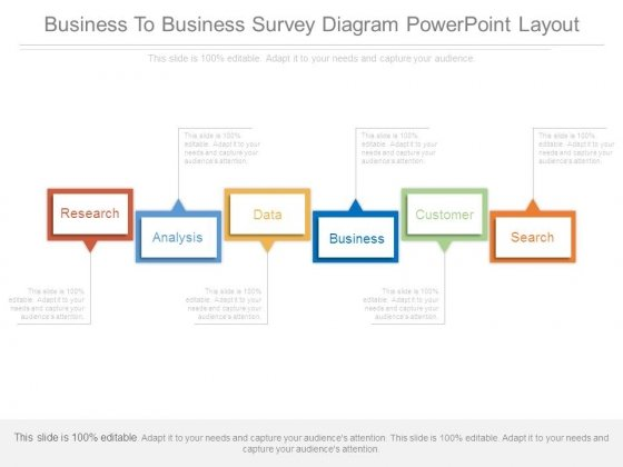 Business To Business Survey Diagram Powerpoint Layout