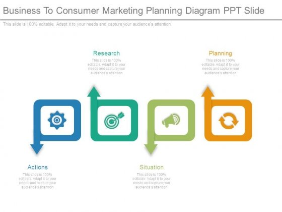 Business To Consumer Marketing Planning Diagram Ppt Slide