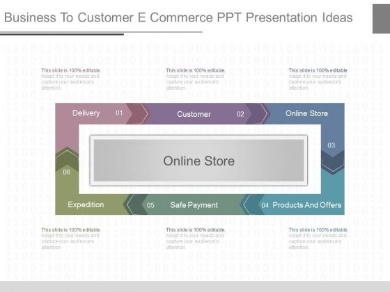 Business To Customer E Commerce Ppt Presentation Ideas