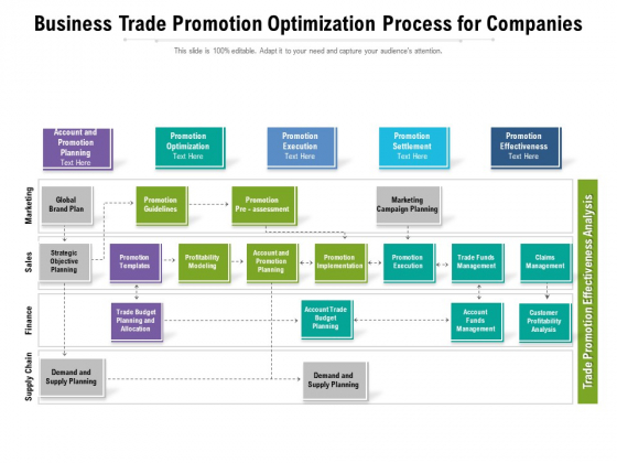 Business Trade Promotion Optimization Process For Companies Ppt PowerPoint Presentation Styles Design Templates PDF