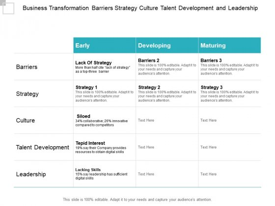 Business Transformation Barriers Strategy Culture Talent Development And Leadership Ppt PowerPoint Presentation Layouts Brochure