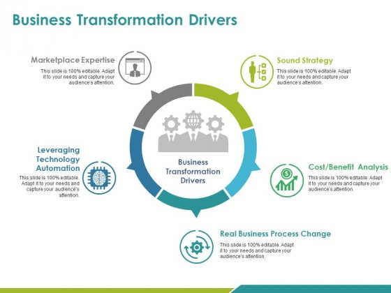 Business Transformation Drivers Ppt PowerPoint Presentation Infographics Display