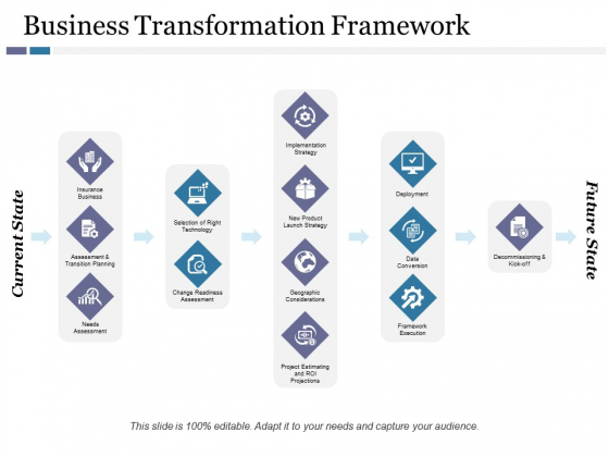 Business Transformation Framework Ppt PowerPoint Presentation Gallery Summary