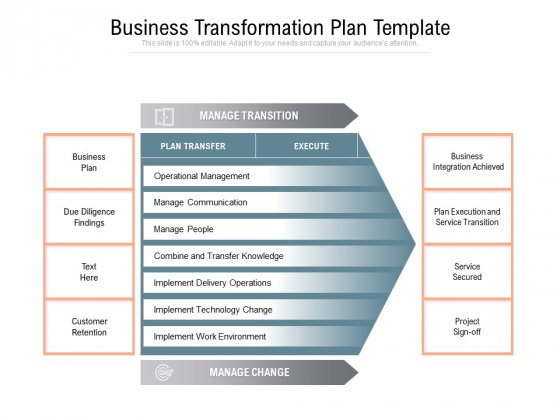 Business Transformation Plan Template Ppt PowerPoint Presentation Show Diagrams