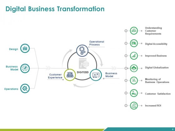 Business_Transformation_Ppt_PowerPoint_Presentation_Complete_Deck_With_Slides_Slide_6