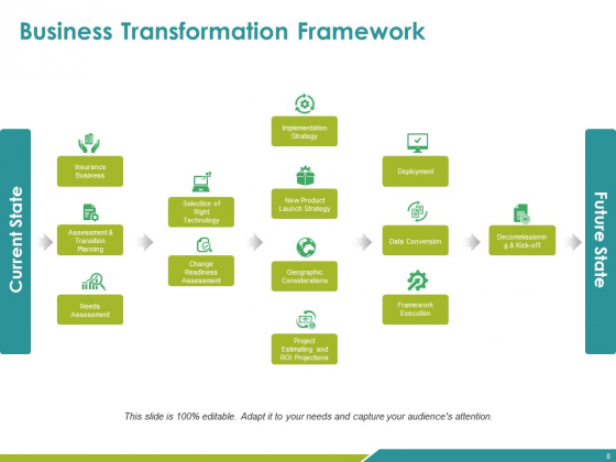 Business_Transformation_Ppt_PowerPoint_Presentation_Complete_Deck_With_Slides_Slide_8