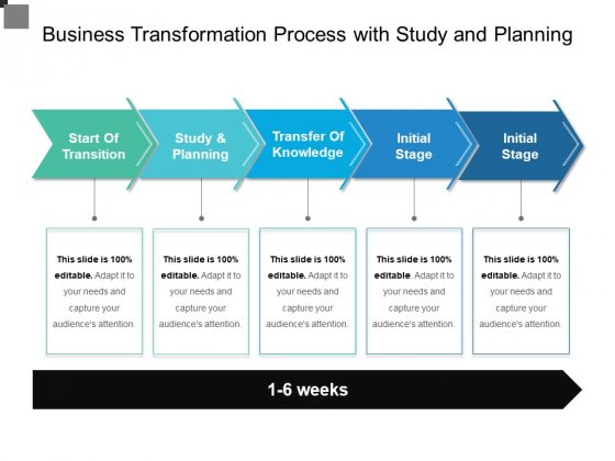 Business Transformation Process With Study And Planning Ppt PowerPoint Presentation File Graphics Download PDF