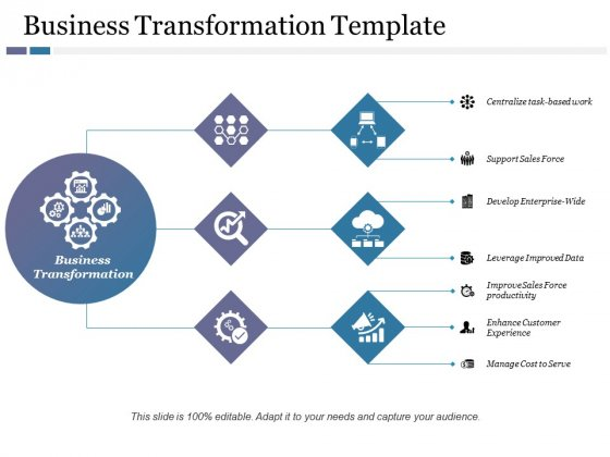 Business Transformation Template Ppt PowerPoint Presentation Ideas Picture