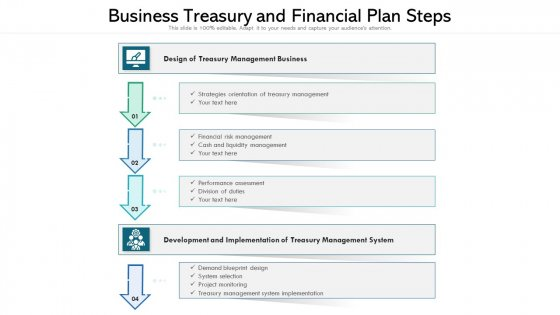 Business Treasury And Financial Plan Steps Ppt Gallery Structure PDF