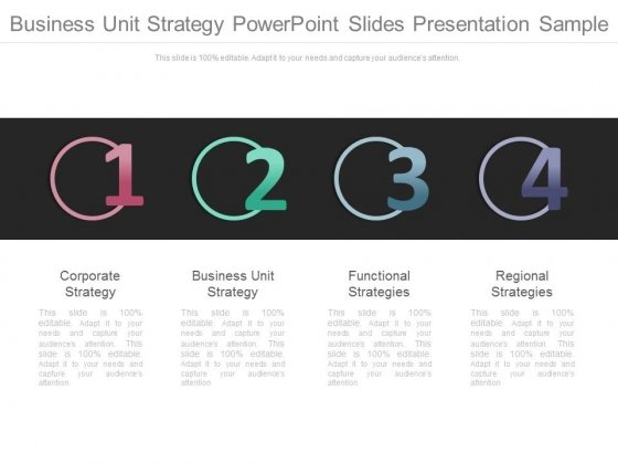 Business Unit Strategy Powerpoint Slides Presentation Sample