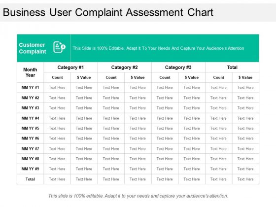 Business User Complaint Assessment Chart Ppt PowerPoint Presentation File Background Images PDF