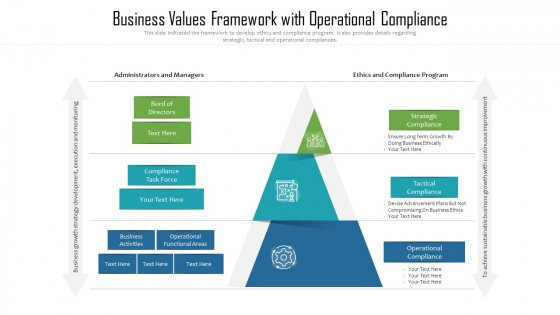 Business Values Framework With Operational Compliance Ppt PowerPoint Presentation File Samples PDF