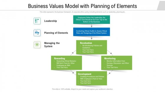 Business Values Model With Planning Of Elements Ppt PowerPoint Presentation Gallery Background Designs PDF