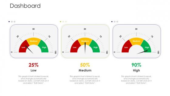Business_Venture_Tactical_Planning_Complete_PPT_Deck_Dashboard_Elements_PDF_Slide_1