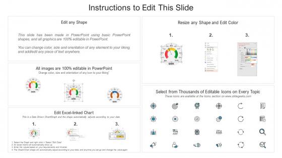 Business_Venture_Tactical_Planning_Complete_PPT_Deck_Dashboard_Elements_PDF_Slide_2