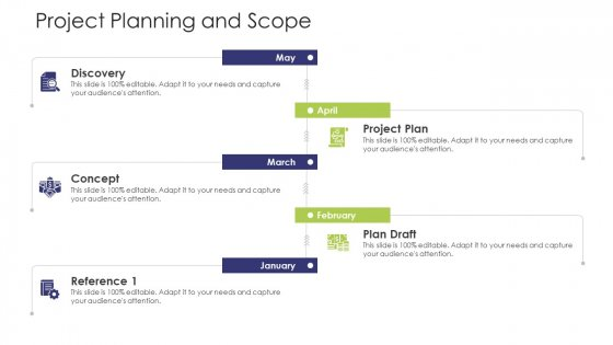 Business Venture Tactical Planning Complete PPT Deck Project Planning And Scope Infographics PDF