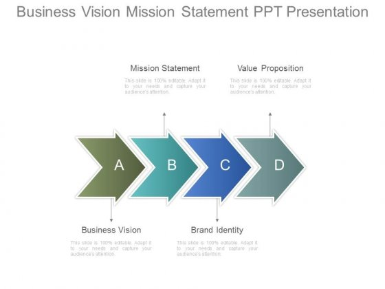Business Vision Mission Statement Ppt Presentation
