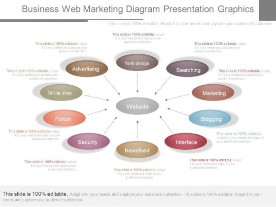 Business Web Marketing Diagram Presentation Graphics