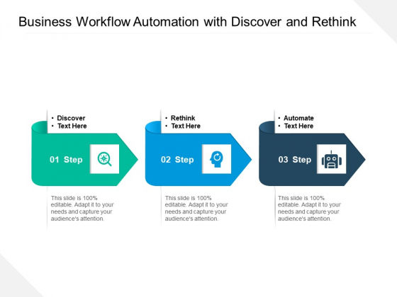 Business Workflow Automation With Discover And Rethink Ppt PowerPoint Presentation File Designs PDF