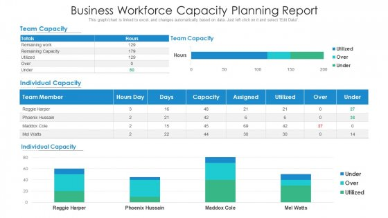 Business_Workforce_Capacity_Planning_Report_Ppt_PowerPoint_Presentation_Gallery_Layout_PDF_Slide_1