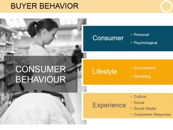 Buyer Behavior Template 1 Ppt PowerPoint Presentation Background Images