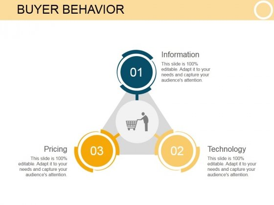 Buyer Behavior Template 2 Ppt PowerPoint Presentation Show