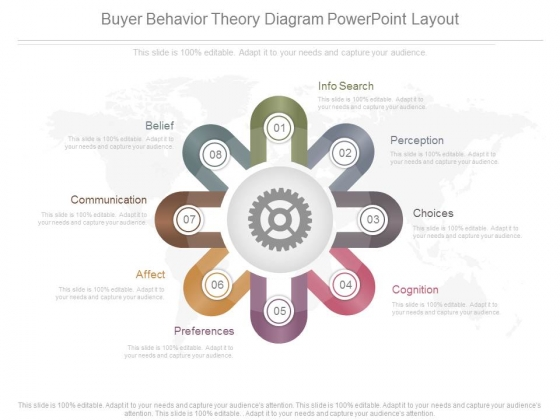 Buyer Behavior Theory Diagram Powerpoint Layout