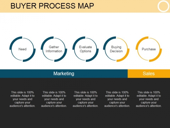 Buyer Process Map Template 1 Ppt PowerPoint Presentation Sample