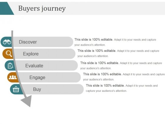 Buyers Journey Ppt PowerPoint Presentation Slides