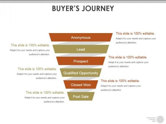 Buyers_Journey_Template_1_Ppt_PowerPoint_Presentation_Gallery_Slides_Slide_1