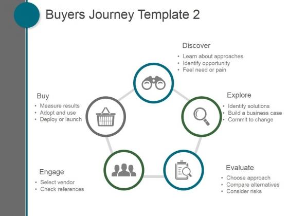 Buyers Journey Template 2 Ppt PowerPoint Presentation Background Designs