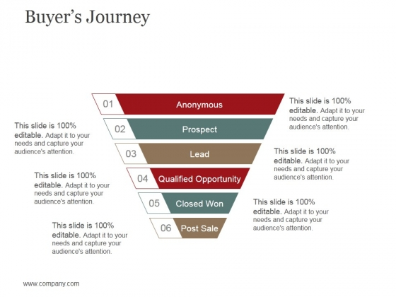visual search layered funnel -6 stages powerpoint slides, Presentation templates