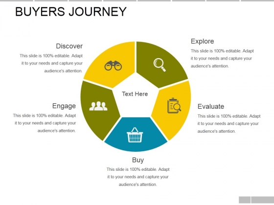 buyers journey template ppt powerpoint presentation professional, Presentation templates