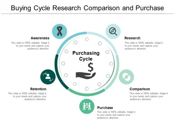 Buying Cycle Research Comparison And Purchase Ppt PowerPoint Presentation Ideas Aids