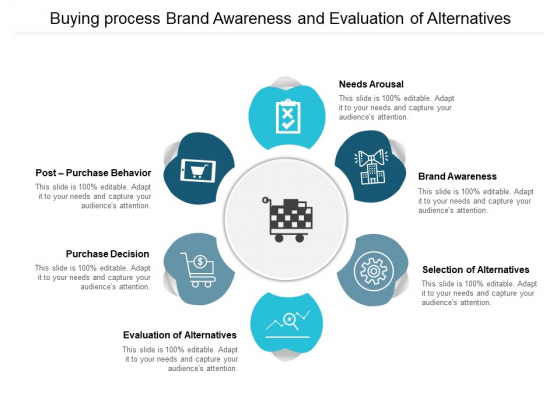 Buying Process Brand Awareness And Evaluation Of Alternatives Ppt PowerPoint Presentation Infographics Graphics Tutorials