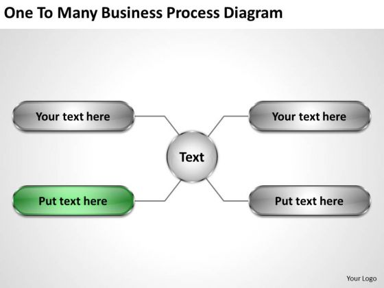 Basic Marketing Concepts One To Many Business Process Diagram Ppt Plan And Strategy