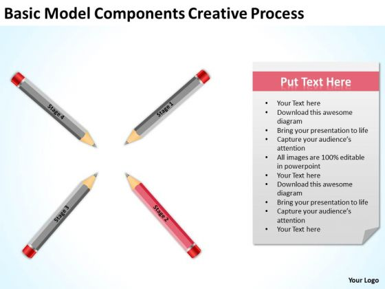 Basic Model Components Creative Process Successful Business Plan PowerPoint Slides
