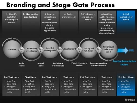 Branding And Stage Gate Process PowerPoint Slides Ppt Templates