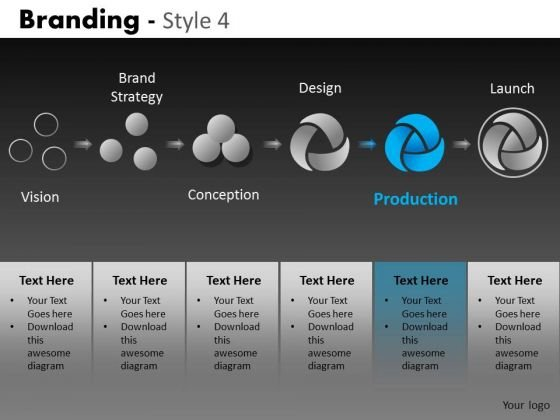 Branding Production Stage PowerPoint Slides Ppt Templates