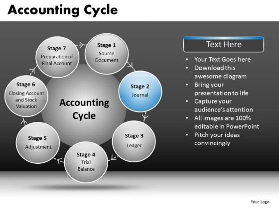 Business Accounting Process Cycle Diagram PowerPoint Slides Ppt Templates