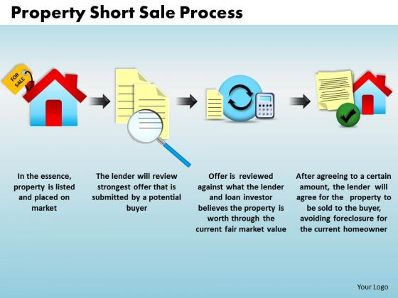 Business Arrows PowerPoint Templates Business Property Short Sale Process Ppt Slide