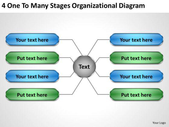 organizational policy
